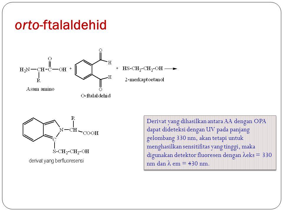 orto-ftalaldehid Derivat yang dihasilkan antara AA dengan OPA dapat dideteksi dengan UV pada panjang gelombang 330 nm, akan tetapi untuk menghasilkan