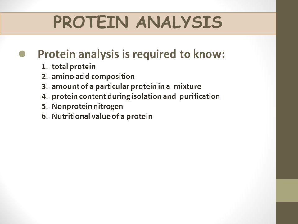 Diagram sebaran yang menunjukkan plot antara kandungan nitrogen protein terhadap metode pengikatan warna untuk 73 sampel serbuk kentang Sumber: Wu, W.B.