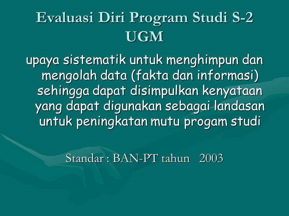 Evaluasi Diri Program Studi S-2 UGM upaya sistematik untuk menghimpun dan mengolah data (fakta dan informasi) sehingga dapat disimpulkan kenyataan yang dapat digunakan sebagai landasan untuk peningkatan mutu progam studi Standar : BAN-PT tahun 2003