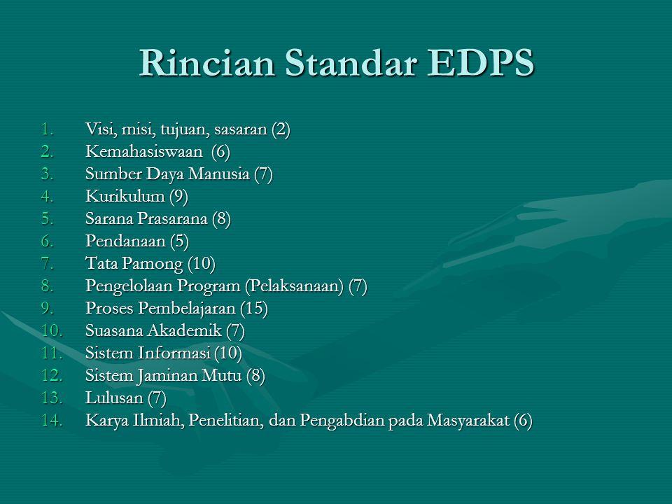 Rincian Standar EDPS 1.Visi, misi, tujuan, sasaran (2) 2.Kemahasiswaan (6) 3.Sumber Daya Manusia (7) 4.Kurikulum (9) 5.Sarana Prasarana (8) 6.Pendanaan (5) 7.Tata Pamong (10) 8.Pengelolaan Program (Pelaksanaan) (7) 9.Proses Pembelajaran (15) 10.Suasana Akademik (7) 11.Sistem Informasi (10) 12.Sistem Jaminan Mutu (8) 13.Lulusan (7) 14.Karya Ilmiah, Penelitian, dan Pengabdian pada Masyarakat (6)