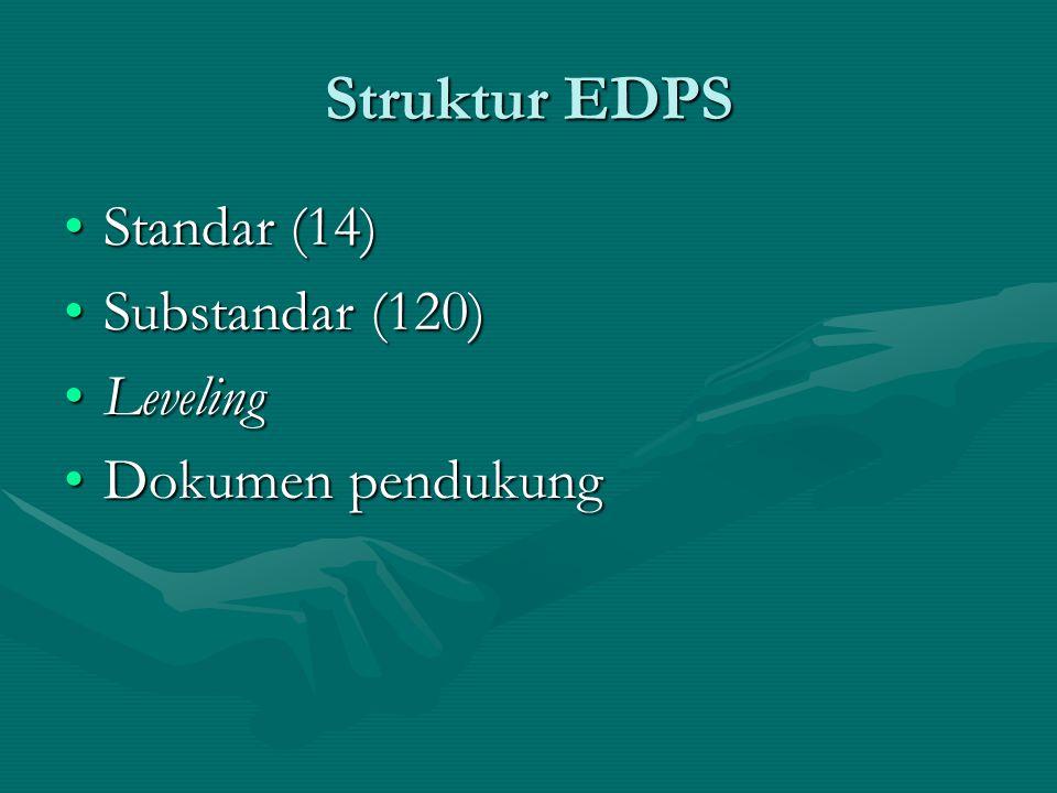 Struktur EDPS Standar (14)Standar (14) Substandar (120)Substandar (120) LevelingLeveling Dokumen pendukungDokumen pendukung
