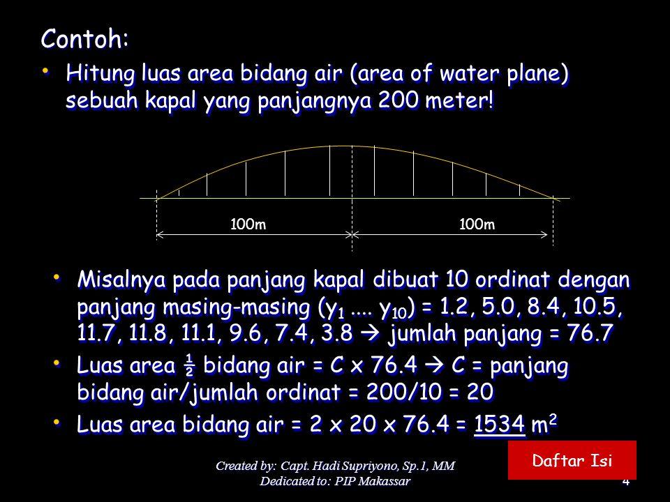 Created by: Capt. Hadi Supriyono, Sp.1, MM Dedicated to: PIP Makassar4 Contoh: Hitung luas area bidang air (area of water plane) sebuah kapal yang pan