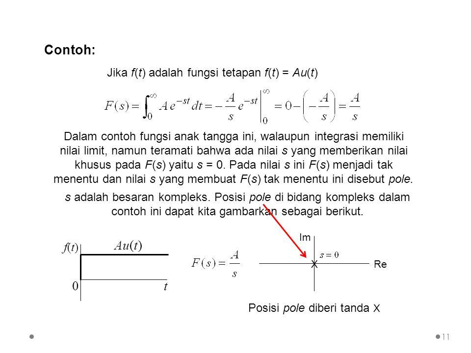 Contoh: Jika f(t) adalah fungsi tetapan f(t) = Au(t) Dalam contoh fungsi anak tangga ini, walaupun integrasi memiliki nilai limit, namun teramati bahw