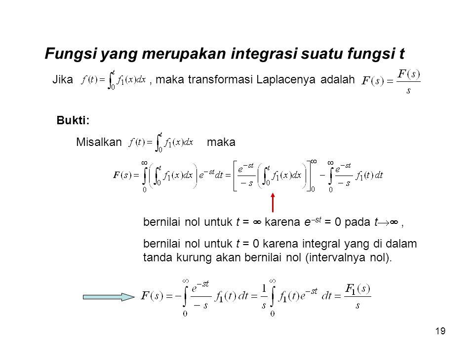 Fungsi yang merupakan integrasi suatu fungsi t Misalkan maka bernilai nol untuk t =  karena e  st = 0 pada t , bernilai nol untuk t = 0 karena int