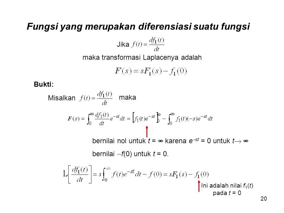 Fungsi yang merupakan diferensiasi suatu fungsi Misalkan maka bernilai nol untuk t =  karena e  st = 0 untuk t   bernilai  f(0) untuk t = 0. Jika