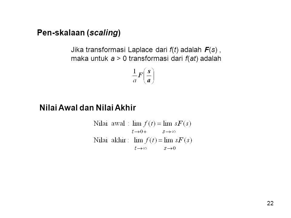 Pen-skalaan (scaling) Jika transformasi Laplace dari f(t) adalah F(s), maka untuk a > 0 transformasi dari f(at) adalah Nilai Awal dan Nilai Akhir 22