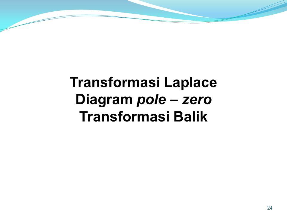 Transformasi Laplace Diagram pole – zero Transformasi Balik 24