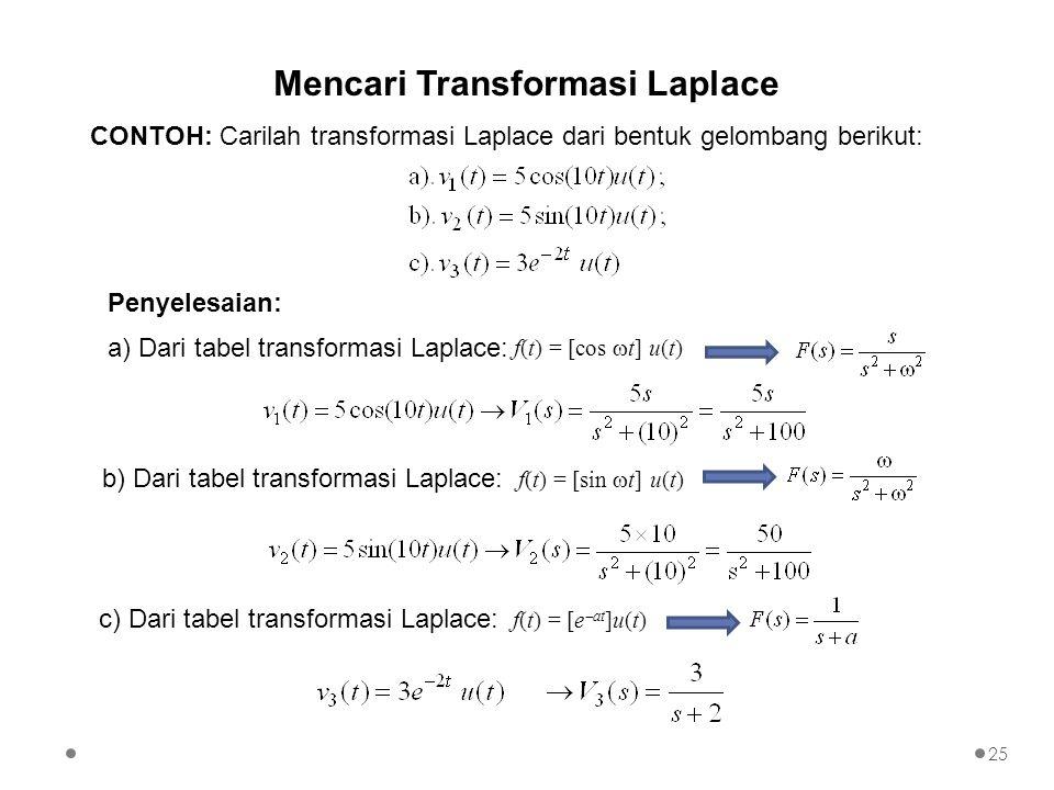 CONTOH: Carilah transformasi Laplace dari bentuk gelombang berikut: Mencari Transformasi Laplace a) Dari tabel transformasi Laplace: f(t) = [cos  t]