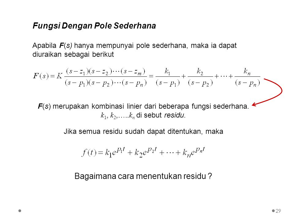 Fungsi Dengan Pole Sederhana F(s) merupakan kombinasi linier dari beberapa fungsi sederhana. k 1, k 2,…..k n di sebut residu. Jika semua residu sudah