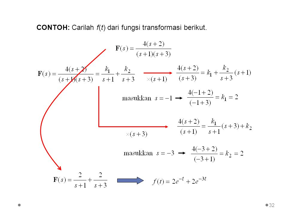 CONTOH: Carilah f(t) dari fungsi transformasi berikut. 32