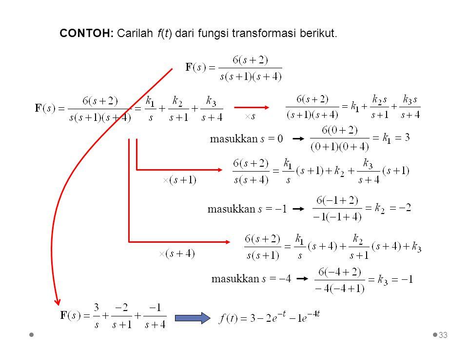 CONTOH: Carilah f(t) dari fungsi transformasi berikut. masukkan s = 0 masukkan s =  4 masukkan s =  1 33