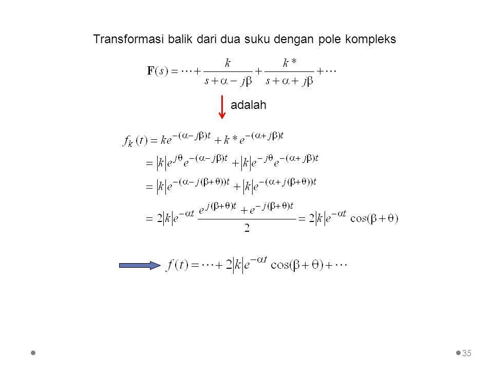 Transformasi balik dari dua suku dengan pole kompleks adalah 35