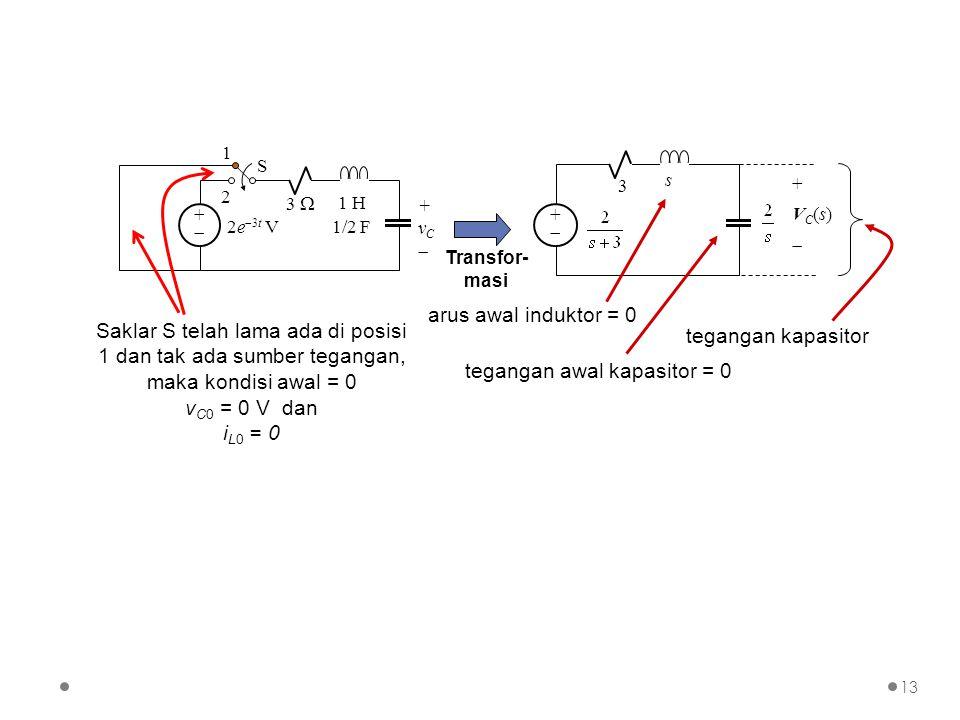 1 1/2 F 1 H 3  2e  3t V +vC+vC S 2 ++ Saklar S telah lama ada di posisi 1 dan tak ada sumber tegangan, maka kondisi awal = 0 v C0 = 0 V dan i L0