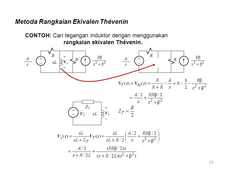Metoda Rangkaian Ekivalen Thévenin CONTOH: Cari tegangan induktor dengan menggunakan rangkaian ekivalen Thévenin. ++ R sLsL +Vo+Vo R ++ R R ++