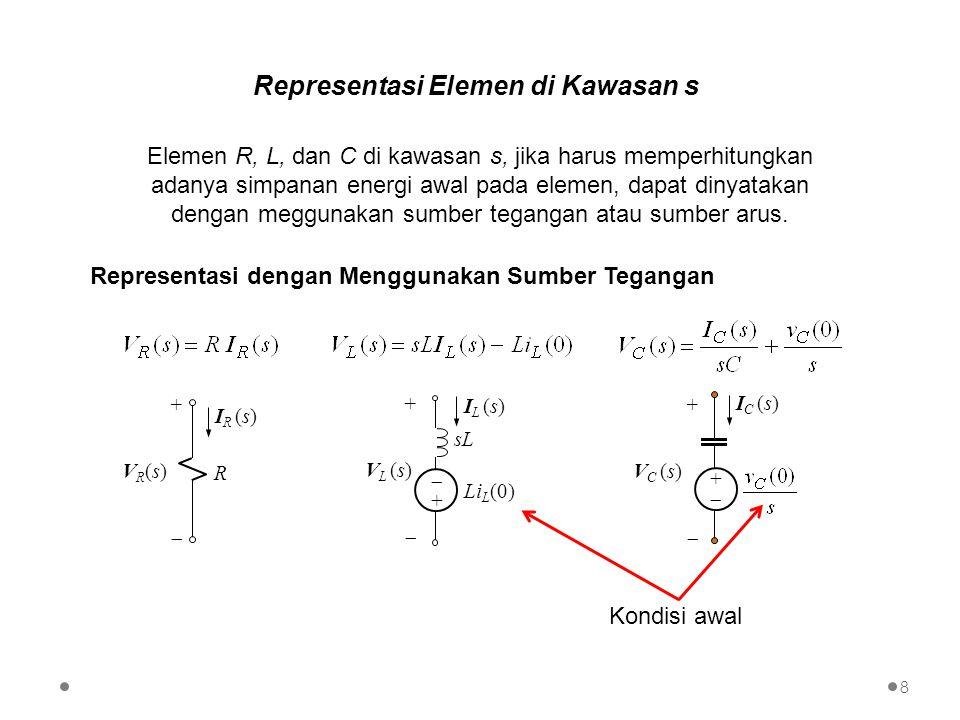 Jika Kondisi awal = 0 R I R (s) +VR(s)+VR(s) sL + V L (s)  I L (s) + V C (s)  I C (s) Jika simpanan energi awal adalah nol, maka sumber tegangan tidak perlu digambarkan.