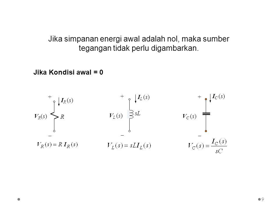 Metoda Unit Output CONTOH: Dengan menggunakan metoda unit output, carilah V 2 (s) pada rangkaian impedansi di bawah ini sL R1/sC I1(s)I1(s) +V2(s)+V2(s) I C (s) I R (s) I L (s) 20 Metoda Metoda Analisis