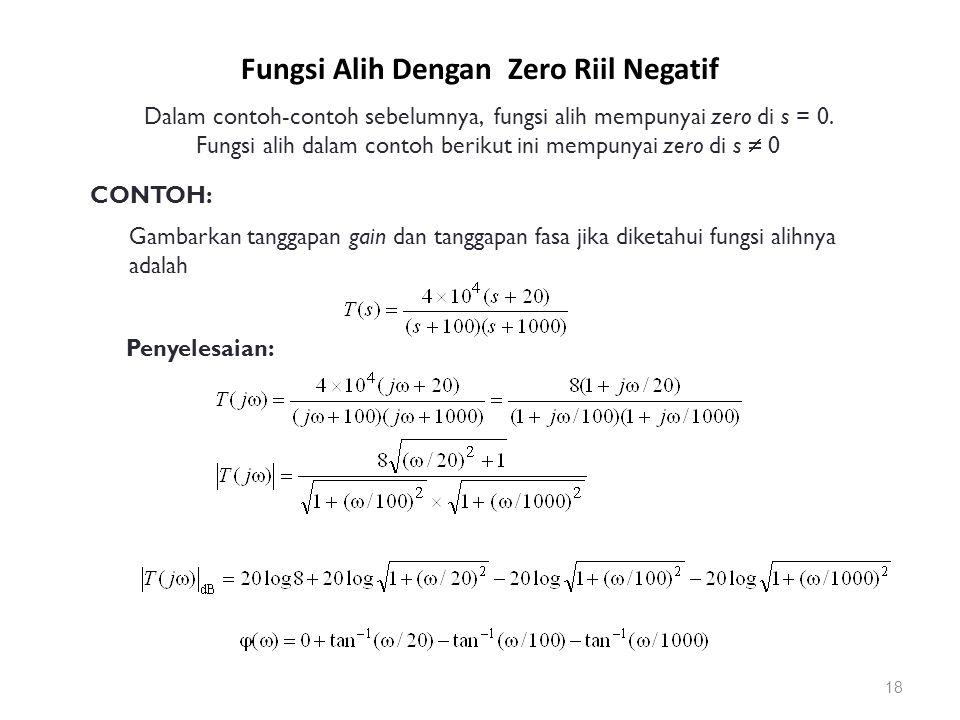CONTOH: Gambarkan tanggapan gain dan tanggapan fasa jika diketahui fungsi alihnya adalah Penyelesaian: 18 Fungsi Alih Dengan Zero Riil Negatif Dalam contoh-contoh sebelumnya, fungsi alih mempunyai zero di s = 0.