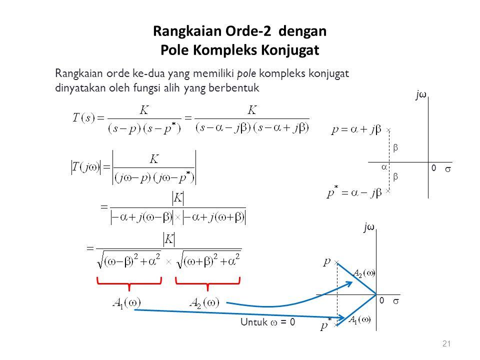 Rangkaian orde ke-dua yang memiliki pole kompleks konjugat dinyatakan oleh fungsi alih yang berbentuk   0     jj   0  jj Untuk  = 0 21 Rangkaian Orde-2 dengan Pole Kompleks Konjugat
