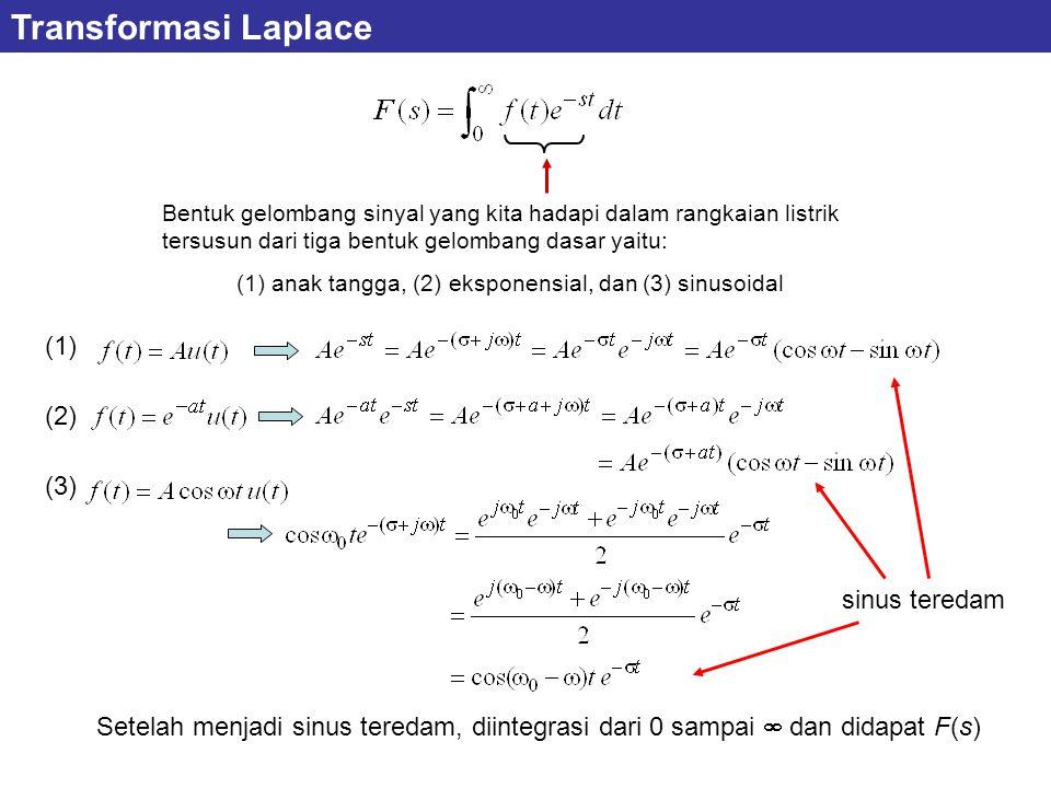 Transformasi Laplace Bentuk gelombang sinyal yang kita hadapi dalam rangkaian listrik tersusun dari tiga bentuk gelombang dasar yaitu: (1) anak tangga, (2) eksponensial, dan (3) sinusoidal sinus teredam (1) (2) (3) Setelah menjadi sinus teredam, diintegrasi dari 0 sampai  dan didapat F(s)