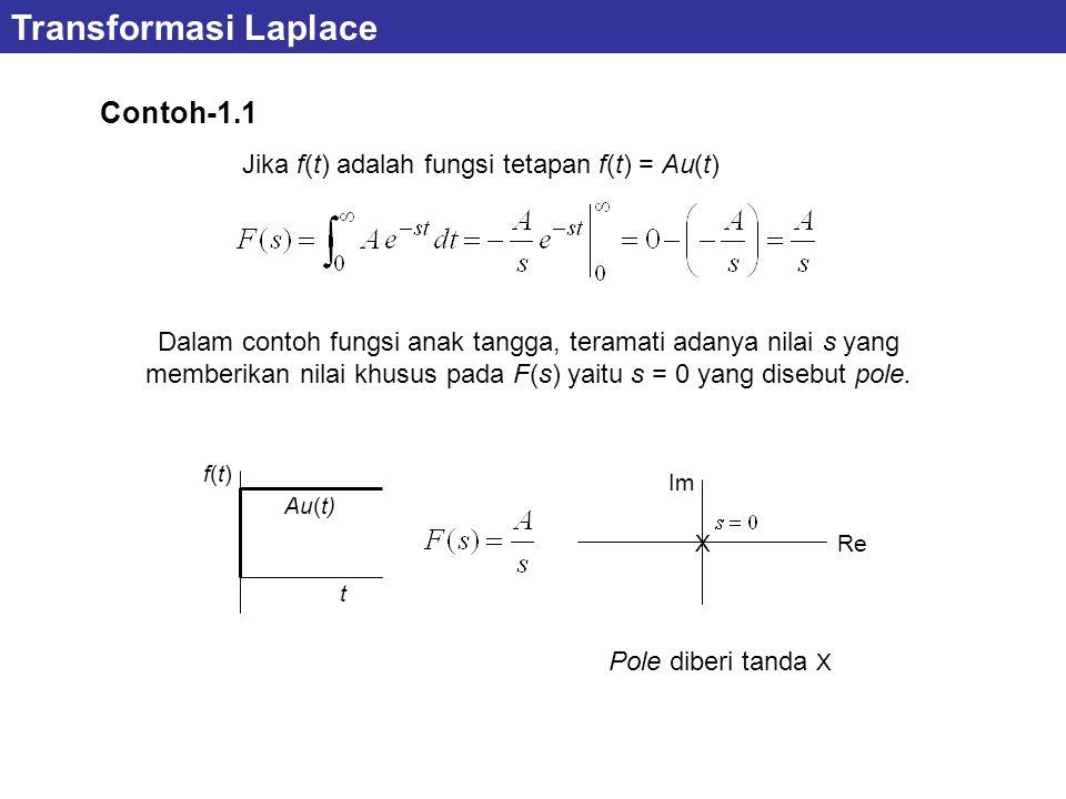 Contoh-1.1 Jika f(t) adalah fungsi tetapan f(t) = Au(t) Transformasi Laplace Dalam contoh fungsi anak tangga, teramati adanya nilai s yang memberikan
