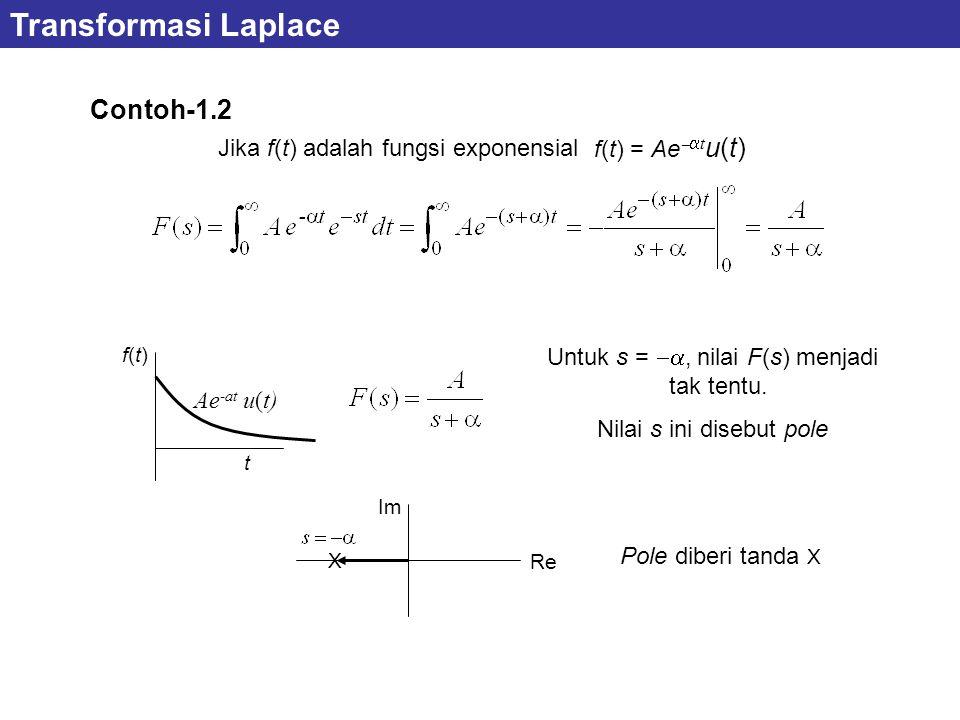 f(t) = Ae   t u(t) Jika f(t) adalah fungsi exponensial Contoh-1.2 Transformasi Laplace t f(t)f(t) Ae -at u(t) Untuk s = , nilai F(s) menjadi tak tentu.