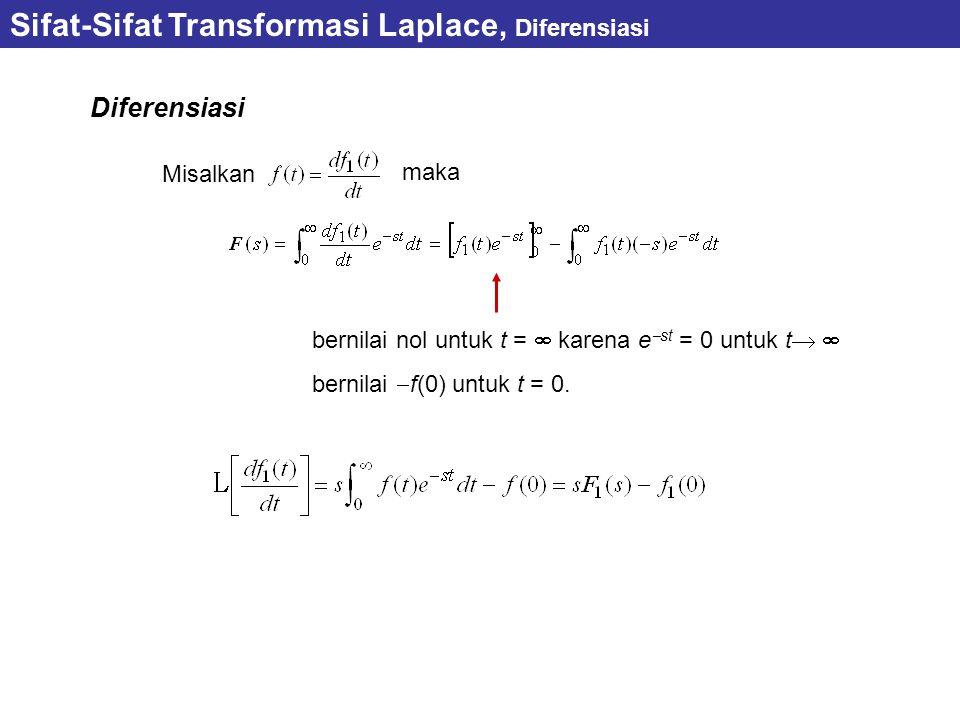 Sifat-Sifat Transformasi Laplace, Diferensiasi Diferensiasi Misalkan maka bernilai nol untuk t =  karena e  st = 0 untuk t   bernilai  f(0) untuk t = 0.