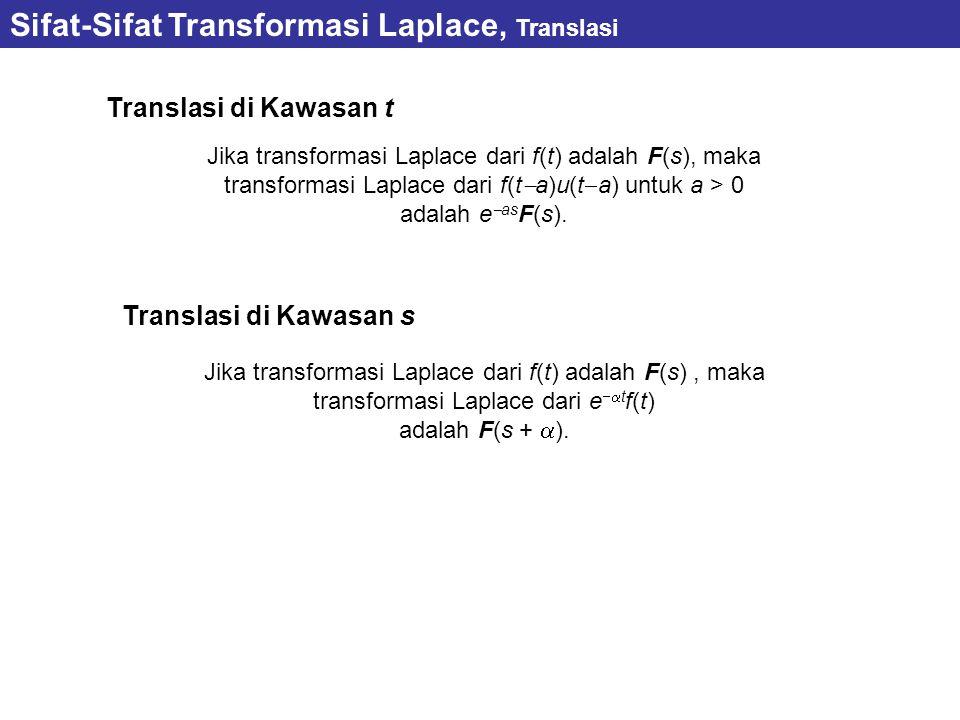 Translasi di Kawasan t Sifat-Sifat Transformasi Laplace, Translasi Jika transformasi Laplace dari f(t) adalah F(s), maka transformasi Laplace dari f(t  a)u(t  a) untuk a > 0 adalah e  as F(s).