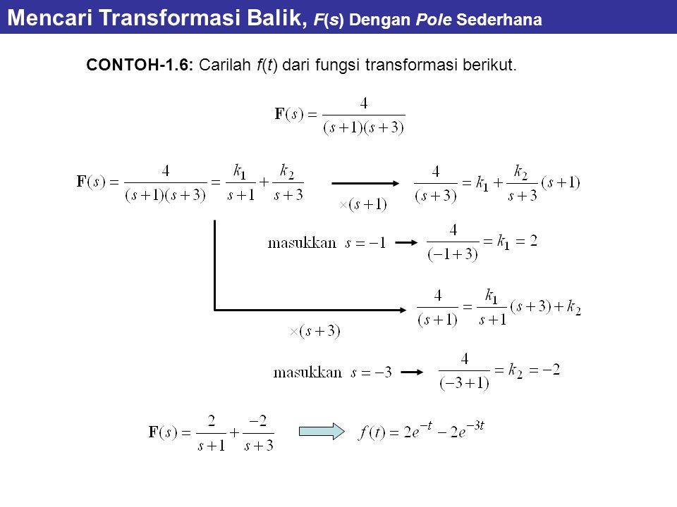 CONTOH-1.6: Carilah f(t) dari fungsi transformasi berikut. Mencari Transformasi Balik, F(s) Dengan Pole Sederhana