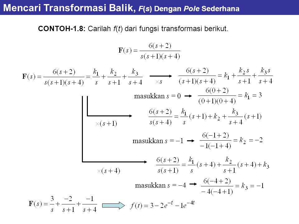 CONTOH-1.8: Carilah f(t) dari fungsi transformasi berikut. masukkan s = 0 masukkan s =  4 masukkan s =  1 Mencari Transformasi Balik, F(s) Dengan Po