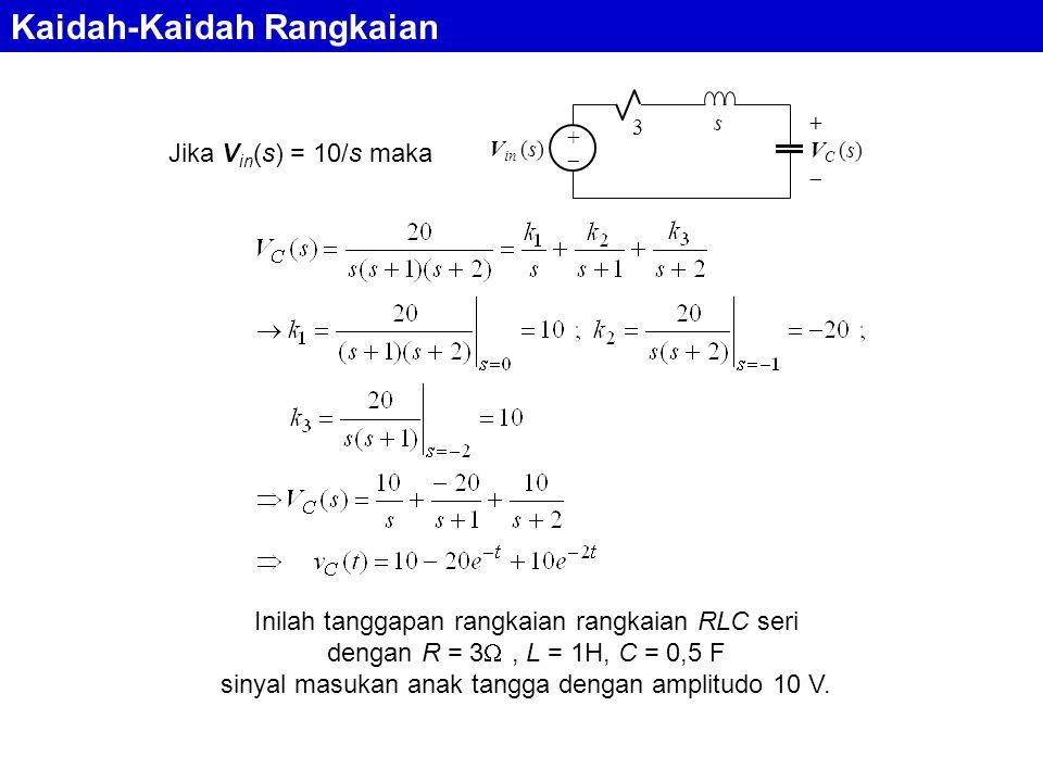 Jika V in (s) = 10/s maka Kaidah-Kaidah Rangkaian Inilah tanggapan rangkaian rangkaian RLC seri dengan R = 3 , L = 1H, C = 0,5 F sinyal masukan anak tangga dengan amplitudo 10 V.