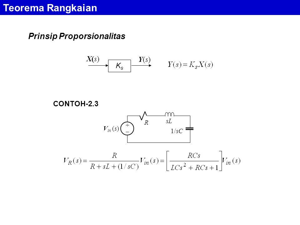 Teorema Rangkaian Prinsip Proporsionalitas KsKs Y(s)Y(s) X(s)X(s) sLsL R ++ 1/sC V in (s) CONTOH-2.3