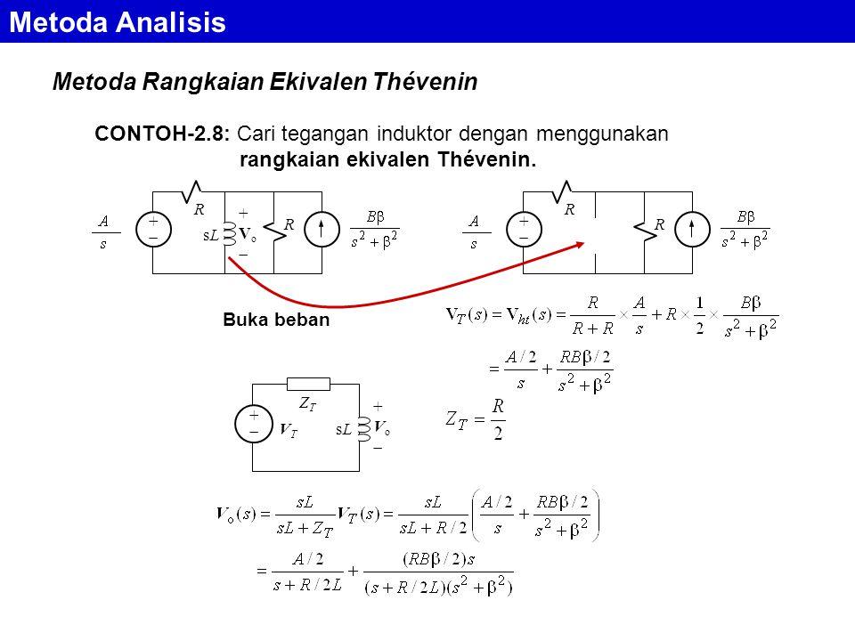 Metoda Rangkaian Ekivalen Thévenin Metoda Analisis CONTOH-2.8: Cari tegangan induktor dengan menggunakan rangkaian ekivalen Thévenin. ++ R sLsL +Vo