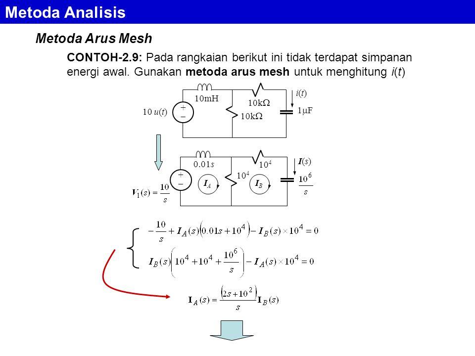 Metoda Arus Mesh CONTOH-2.9: Pada rangkaian berikut ini tidak terdapat simpanan energi awal. Gunakan metoda arus mesh untuk menghitung i(t) ++ 10k 