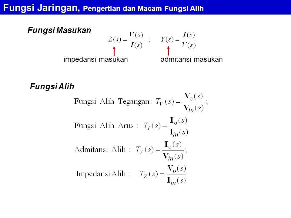 Fungsi Masukan impedansi masukanadmitansi masukan Fungsi Alih Fungsi Jaringan, Pengertian dan Macam Fungsi Alih