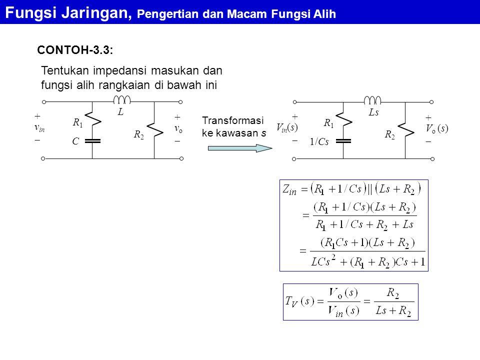Tentukan impedansi masukan dan fungsi alih rangkaian di bawah ini CONTOH-3.3: Fungsi Jaringan, Pengertian dan Macam Fungsi Alih R 1 R 2 L C + v in  +
