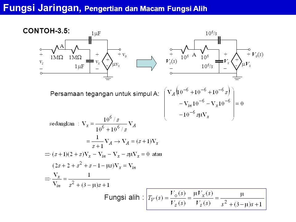 CONTOH-3.5: Fungsi Jaringan, Pengertian dan Macam Fungsi Alih 1M  1F1F  v x A +vs+vs +vx+vx + v o 1M  1  F ++ 10 6 10 6 /s  V x A +Vx+Vx + V o (s) 10 6 10 6 /s ++ +Vs(s)+Vs(s) Persamaan tegangan untuk simpul A: Fungsi alih :