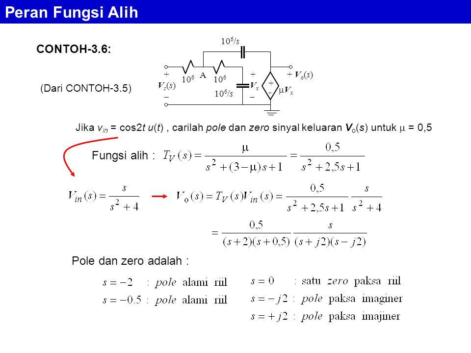 CONTOH-3.6: 10 6 10 6 /s  V x A +Vx+Vx + V o (s) 10 6 10 6 /s ++ +Vs(s)+Vs(s) (Dari CONTOH-3.5) Jika v in = cos2t u(t), carilah pole dan zero sinyal keluaran V o (s) untuk  = 0,5 Fungsi alih : Pole dan zero adalah : Peran Fungsi Alih