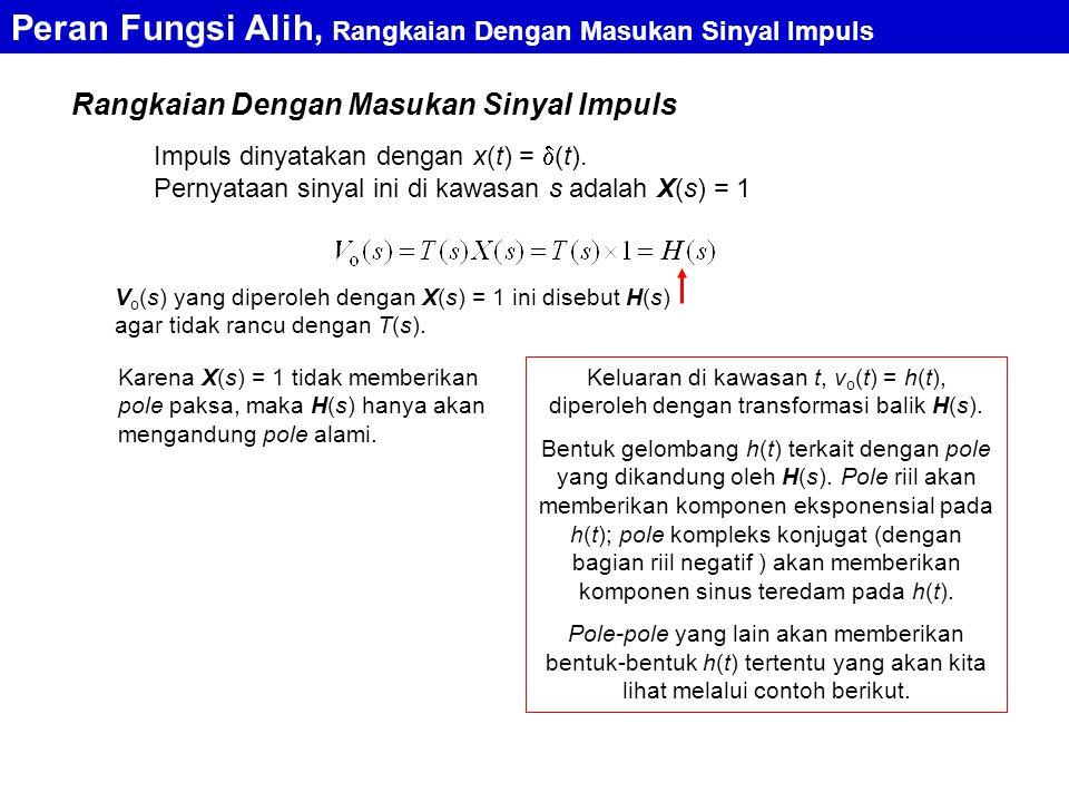 Rangkaian Dengan Masukan Sinyal Impuls Peran Fungsi Alih, Rangkaian Dengan Masukan Sinyal Impuls Impuls dinyatakan dengan x(t) =  (t). Pernyataan sin