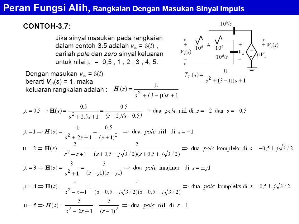 Jika sinyal masukan pada rangkaian dalam contoh-3.5 adalah v in =  (t), carilah pole dan zero sinyal keluaran untuk nilai  = 0,5 ; 1 ; 2 ; 3 ; 4, 5.