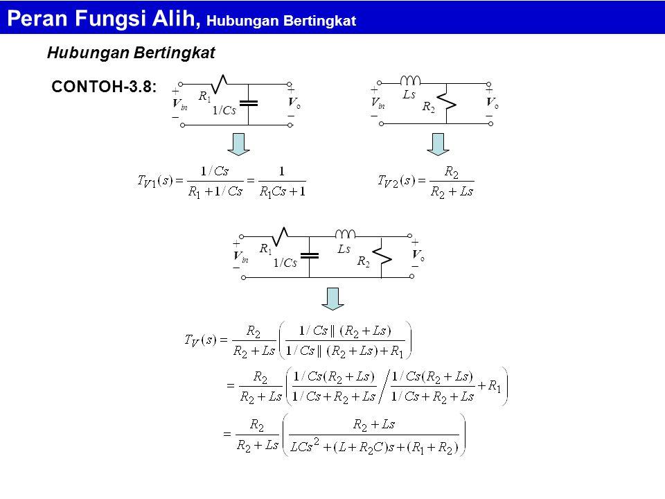 CONTOH-3.8: Peran Fungsi Alih, Hubungan Bertingkat R1R1 + V in  1/Cs +Vo+Vo R2R2 Ls +Vo+Vo + V in  R1R1 + V in  1/Cs R2R2 Ls +Vo+Vo Hubungan Bertingkat
