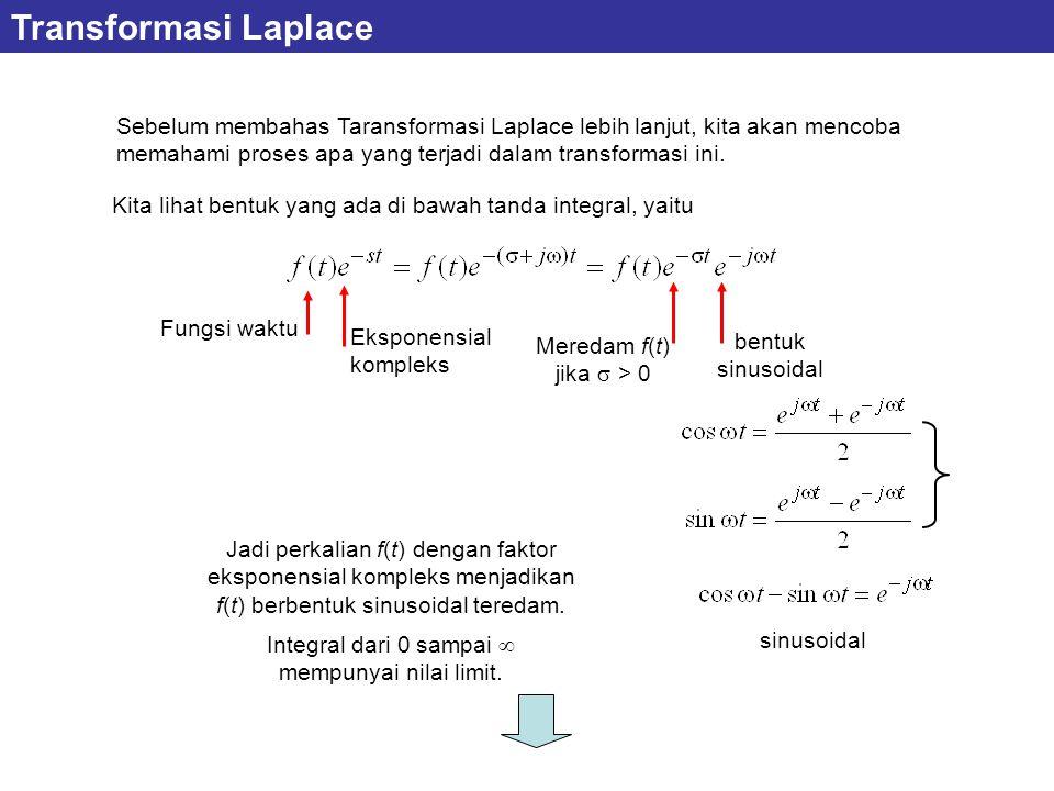 Transformasi Laplace Sebelum membahas Taransformasi Laplace lebih lanjut, kita akan mencoba memahami proses apa yang terjadi dalam transformasi ini.