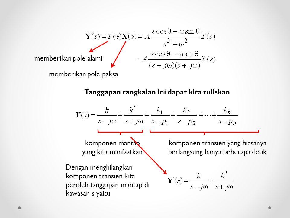 memberikan pole paksa memberikan pole alami Tanggapan rangkaian ini dapat kita tuliskan komponen transien yang biasanya berlangsung hanya beberapa det