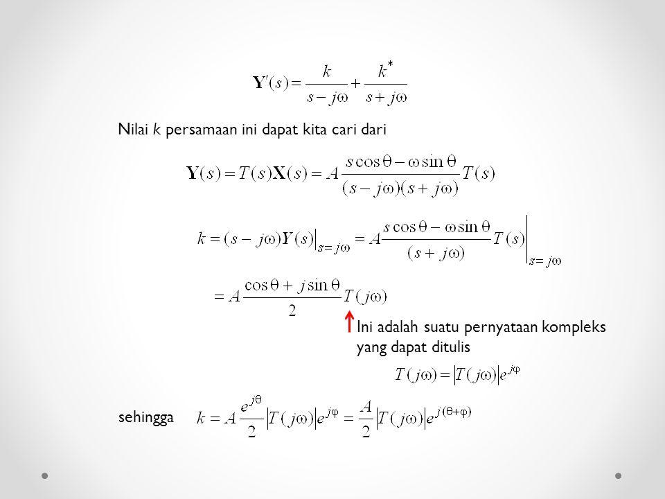 Nilai k persamaan ini dapat kita cari dari sehingga Ini adalah suatu pernyataan kompleks yang dapat ditulis