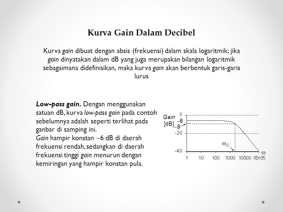 Kurva gain dibuat dengan absis (frekuensi) dalam skala logaritmik; jika gain dinyatakan dalam dB yang juga merupakan bilangan logaritmik sebagaimana d
