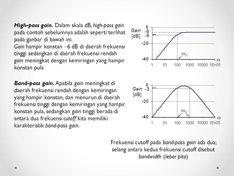 High-pass gain. Dalam skala dB, high-pass gain pada contoh sebelumnya adalah seperti terlihat pada ganbar di bawah ini. Gain hampir konstan  6 dB di