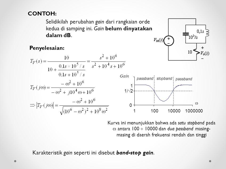 CONTOH: Selidikilah perubahan gain dari rangkaian orde kedua di samping ini. Gain belum dinyatakan dalam dB. Penyelesaian: passbandstopband passband 