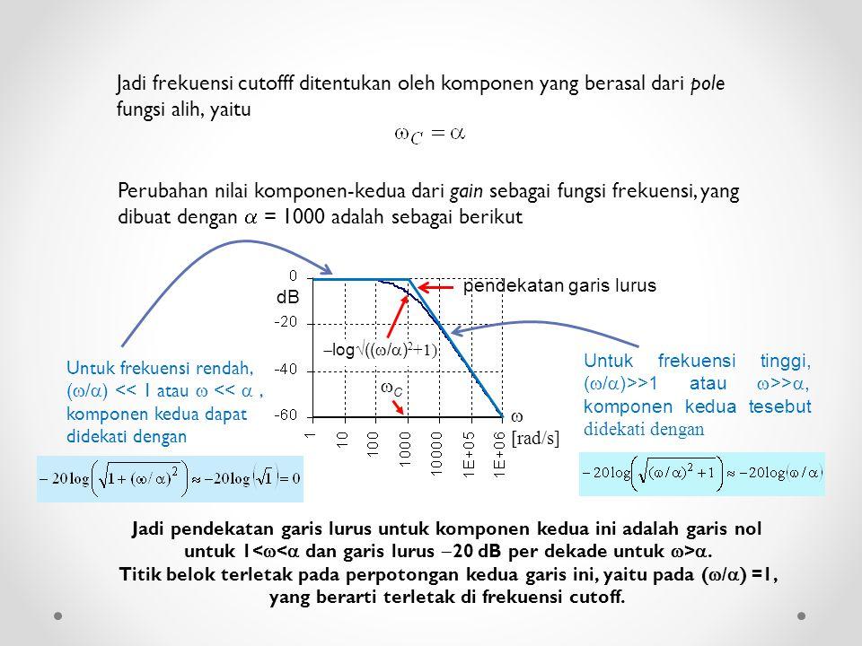 Jadi frekuensi cutofff ditentukan oleh komponen yang berasal dari pole fungsi alih, yaitu Perubahan nilai komponen-kedua dari gain sebagai fungsi frek