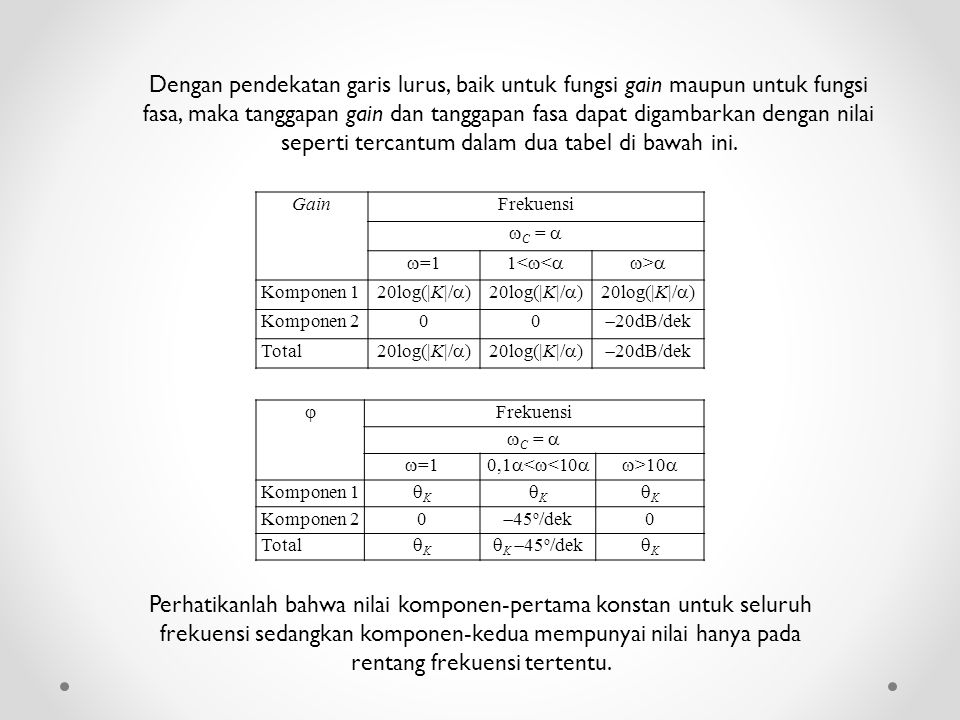 Dengan pendekatan garis lurus, baik untuk fungsi gain maupun untuk fungsi fasa, maka tanggapan gain dan tanggapan fasa dapat digambarkan dengan nilai