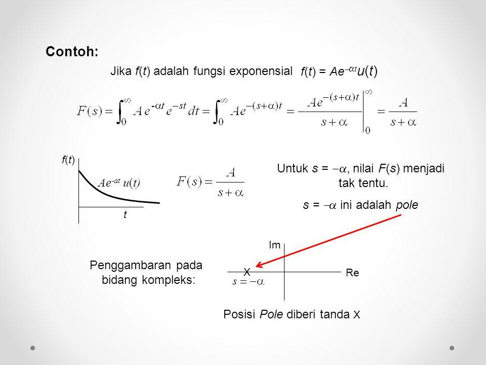 f(t) = Ae   t u(t) Jika f(t) adalah fungsi exponensial Contoh: t f(t)f(t) Ae -at u(t) Untuk s = , nilai F(s) menjadi tak tentu. s =  ini adalah