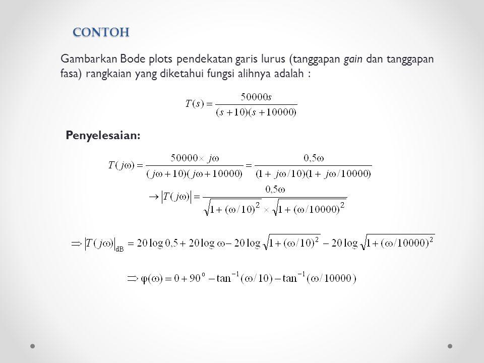CONTOH Gambarkan Bode plots pendekatan garis lurus (tanggapan gain dan tanggapan fasa) rangkaian yang diketahui fungsi alihnya adalah : Penyelesaian: